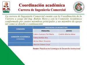 Coordinacion Academica Administracion de Empresas