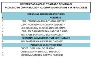 PERSONAL ADMINISTRATIVO Y SERVICIO