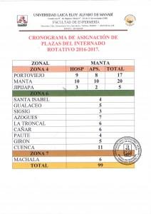 CRONOGRAMA ASIGNACION DE PLAZAS INTERNADO ROTATIVO 2016-2017