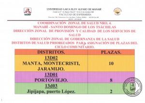 DISTRITOS DE SALUD PARA ASIGNACION DE PLAZAS CICLO COMUNITARIO
